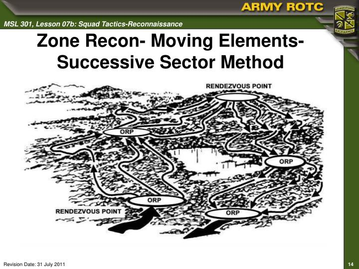 Zone Recon- Moving Elements- Successive Sector Method
