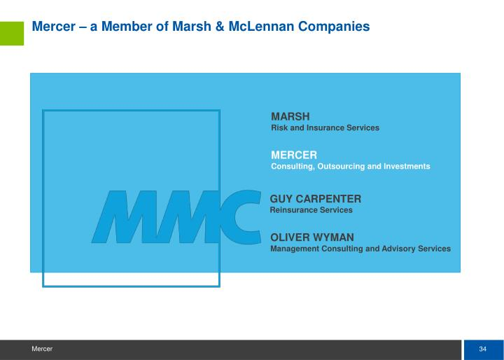 Mercer – a Member of Marsh & McLennan Companies
