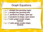 graph equations