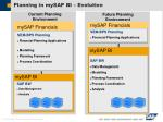 planning in mysap bi evolution