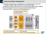 universal data integration