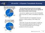 us and eu a dynamic transatlantic economy