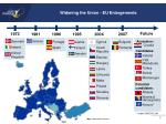 widening the union eu enlargements