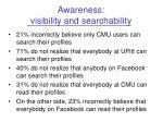 awareness visibility and searchability