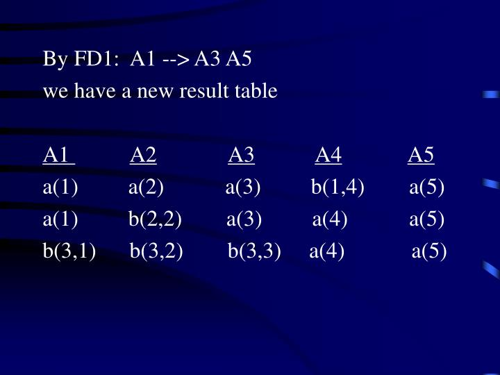 By FD1:  A1 --> A3 A5