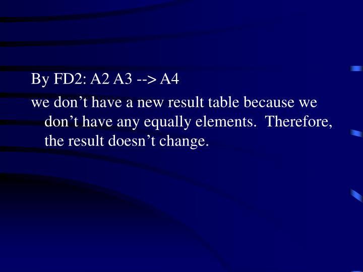 By FD2: A2 A3 --> A4