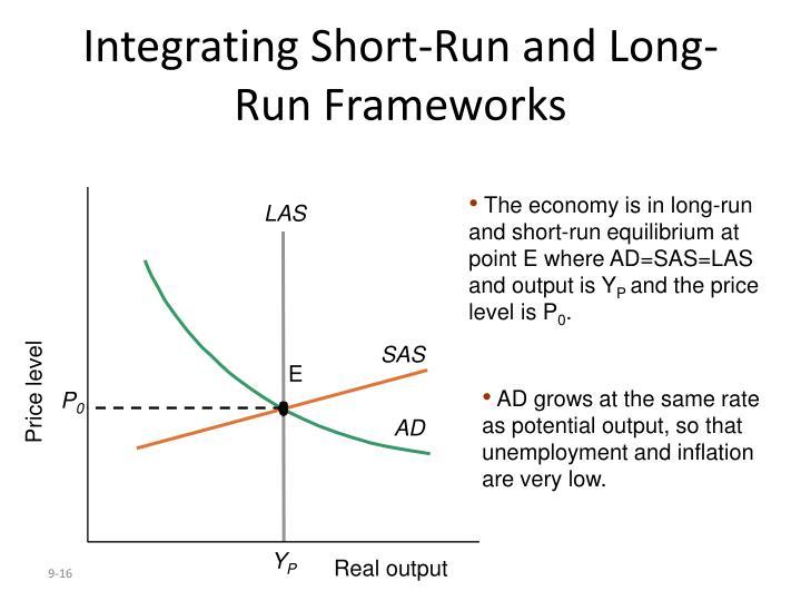 Integrating Short-Run and Long-Run Frameworks