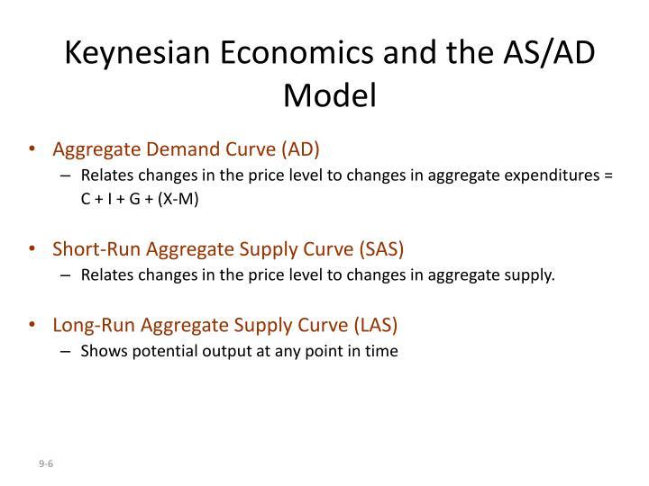 Keynesian Economics and the AS/AD Model