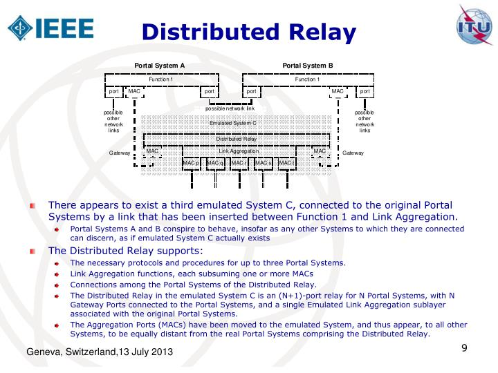 Distributed Relay