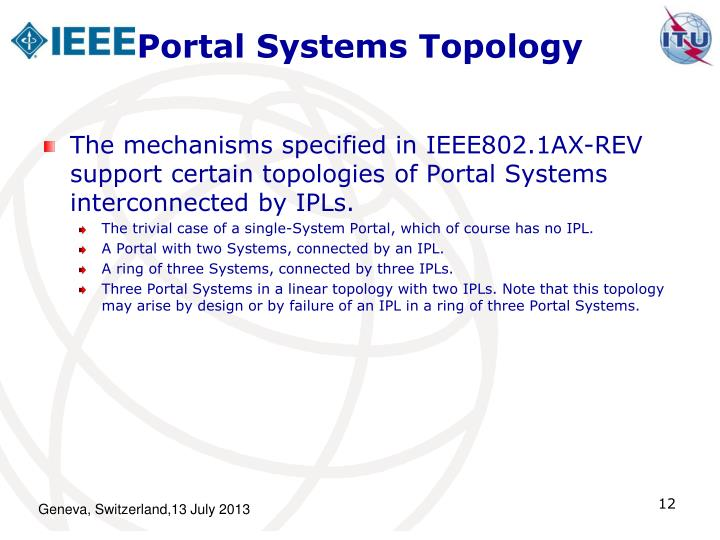 Portal Systems Topology