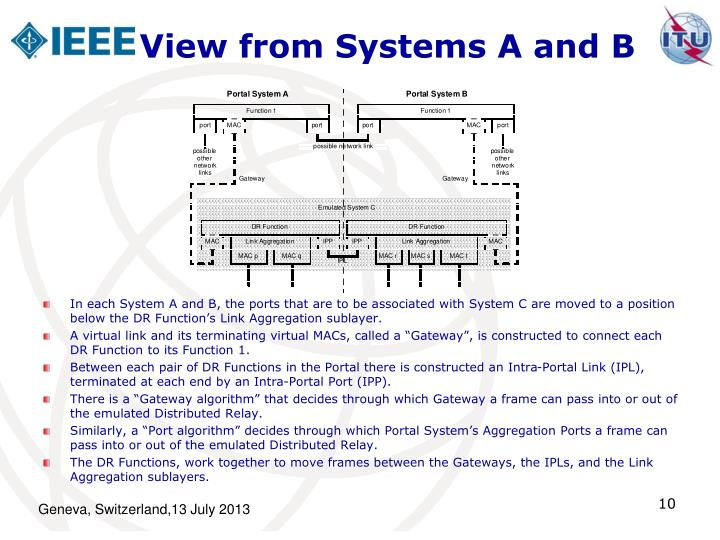 View from Systems A and B