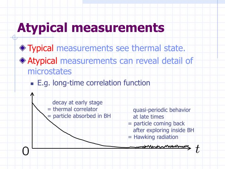 Atypical measurements