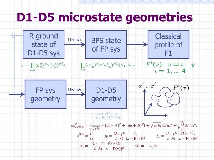 D1-D5 microstate geometries