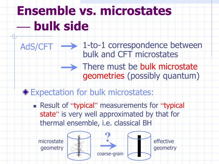Ensemble vs. microstates
