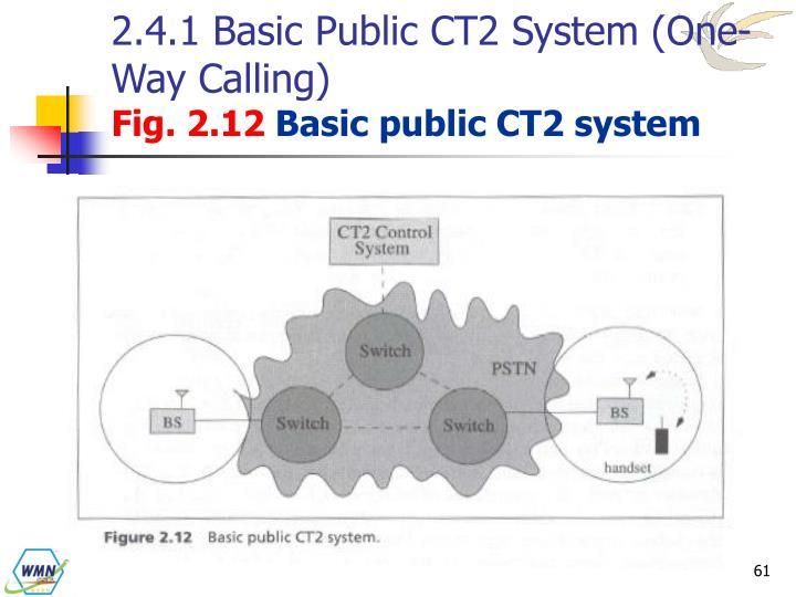 2.4.1 Basic Public CT2 System (One-Way Calling)