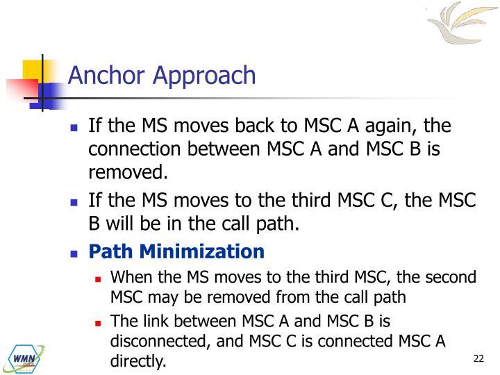 Anchor Approach