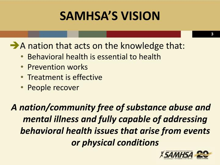 Samhsa s vision