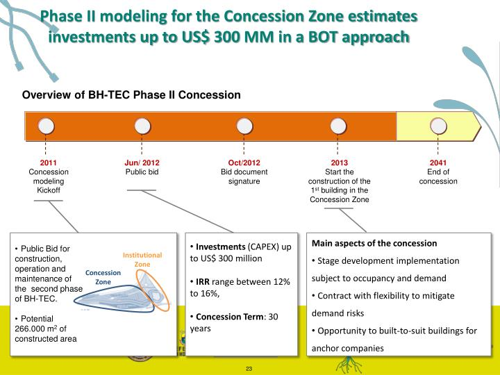 Phase II modeling for the Concession Zone estimates investments up to US$ 300 MM in a BOT approach