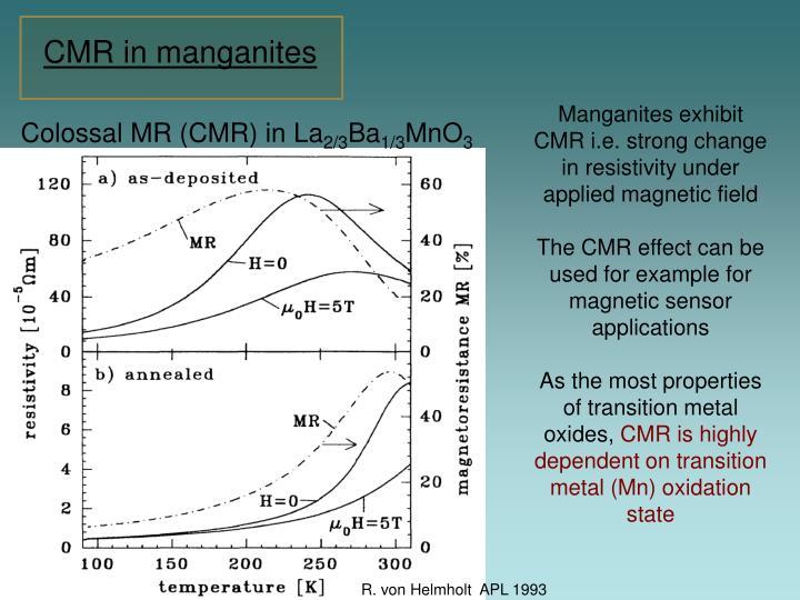 CMR in manganites