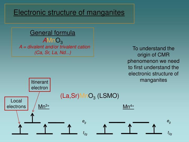 Electronic structure of manganites