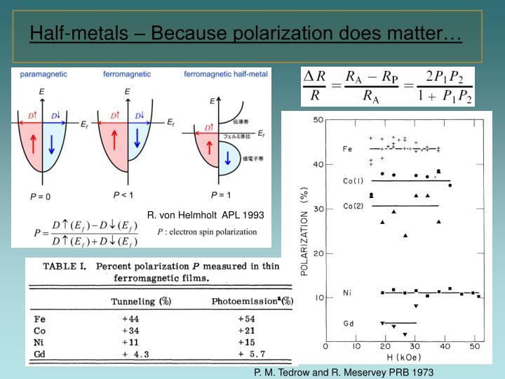 Half-metals – Because polarization does matter…