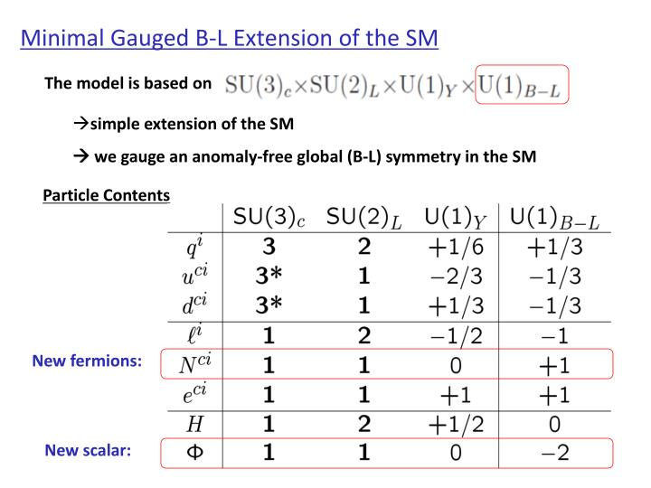 Minimal Gauged B-L Extension of the SM