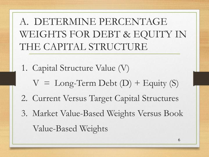 determining the debt equity mix the right blend The differences between debt and equity instruments are subtle in some ways but legally important businesses typically raise financial capital in one of two ways they either borrow money through debt instruments or raise money through equity instruments.