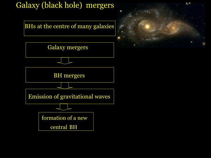 formation of black holes essay A black hole that grew faster than its host galaxy credit: michael s helfenbein/yale university black holes can be found at the centres of most galaxies most have little mass compared with.
