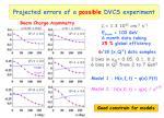 projected errors of a possible dvcs experiment