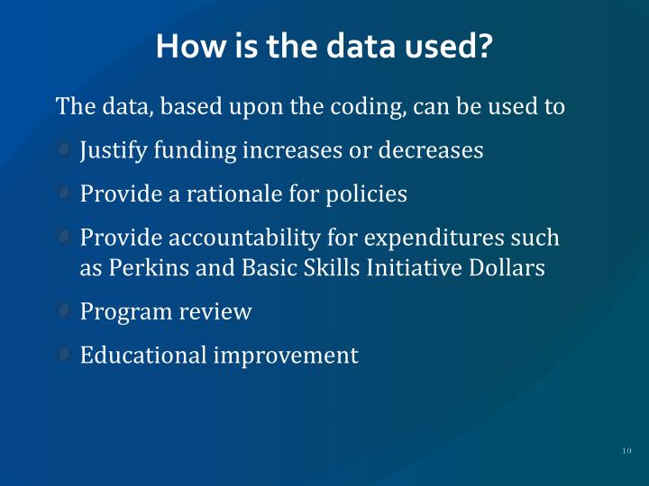 How is the data used?