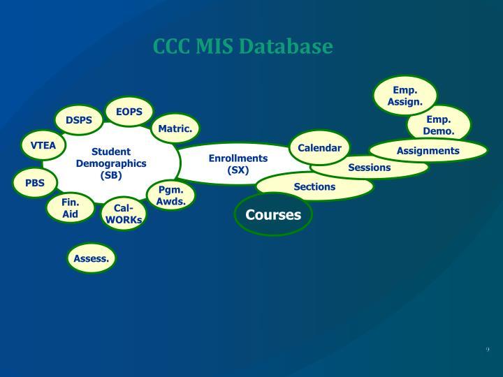 CCC MIS Database