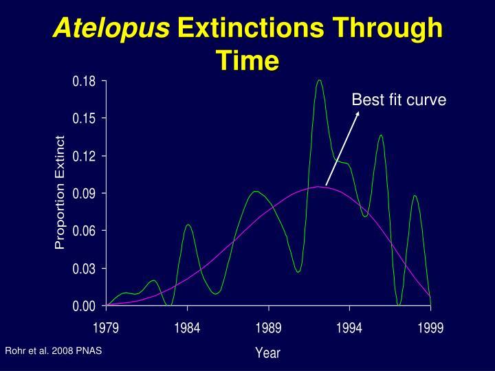 Atelopus