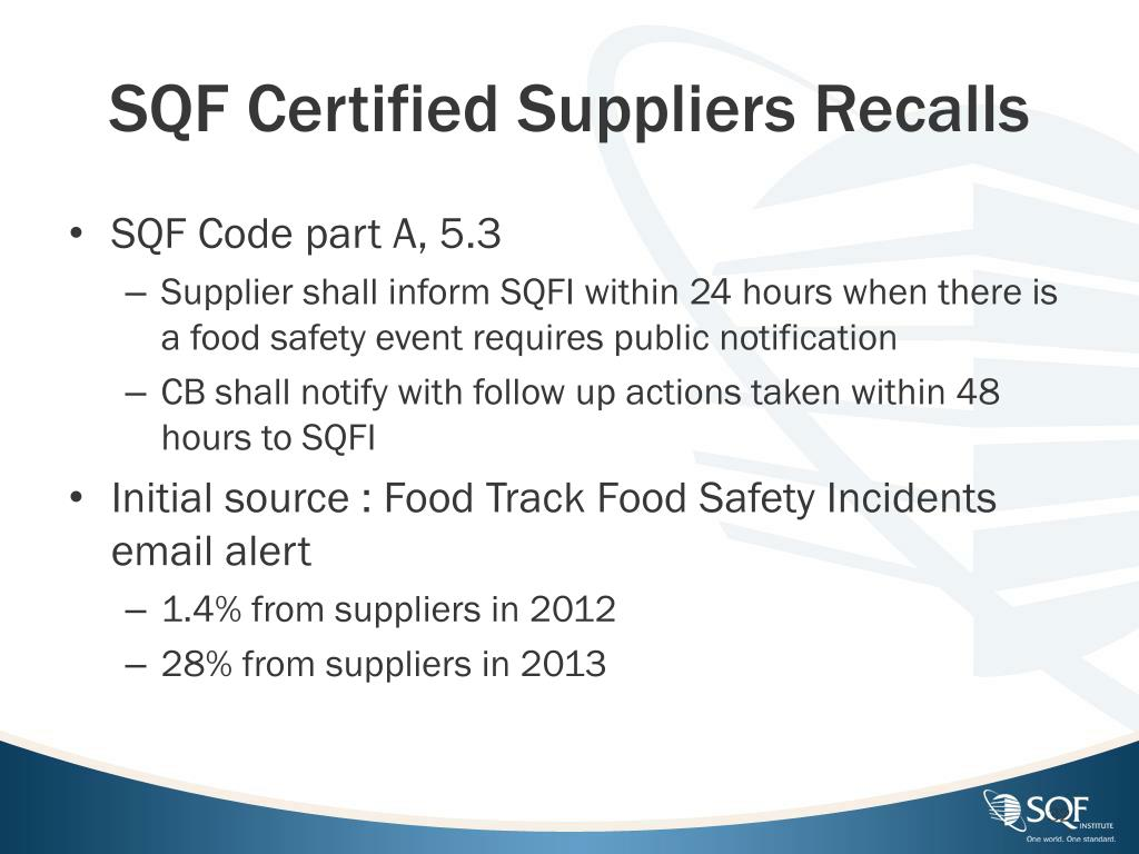 PPT - SQF Certification Body Meeting PowerPoint Presentation
