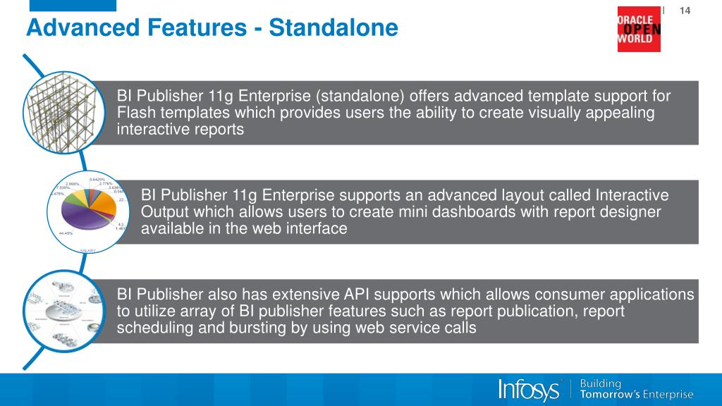 PPT - BI Publisher with PeopleSoft Features and Best Practices