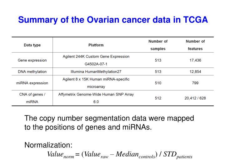 Summary of the Ovarian cancer data in TCGA