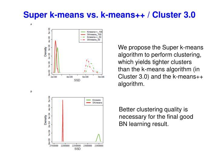 Super k-means vs. k-means++ / Cluster 3.0