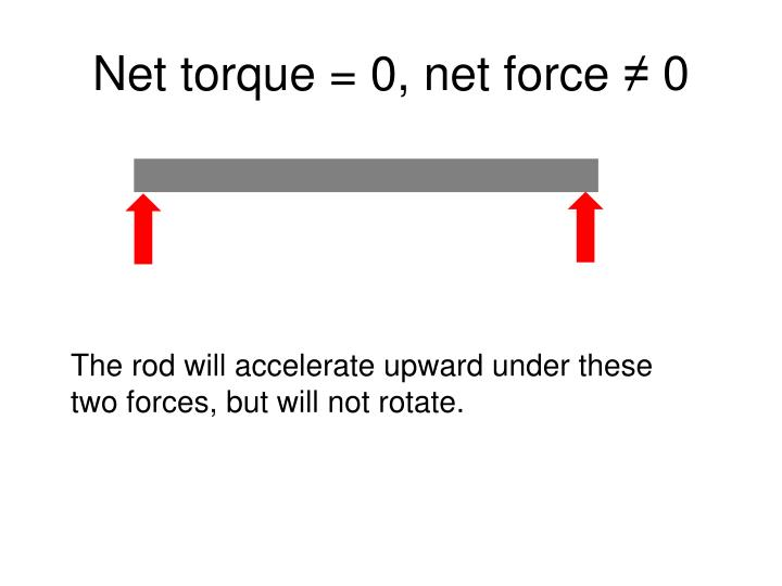 Net torque = 0, net force
