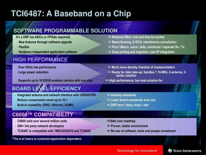 Tci6487 a baseband on a chip