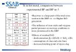 si in hot metal comparison between experimental bf and bf no 3