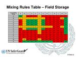 mixing rules table field storage