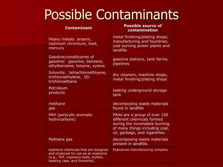 Possible Contaminants