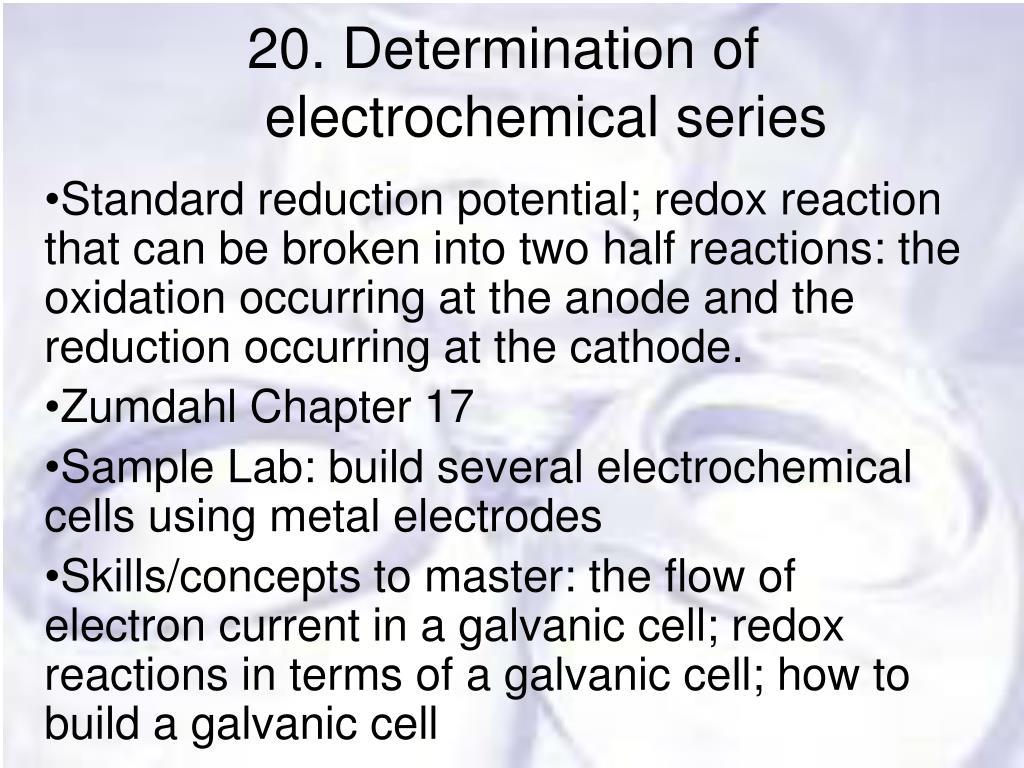 PPT - AP Chemistry PowerPoint Presentation - ID:3198692
