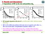3 results and discussions dependence of bf on the size and position of w