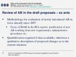 review of ab in the draft proposals ex ante