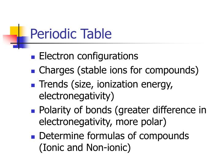 Ppt Periodic Table Powerpoint Presentation Id3198832