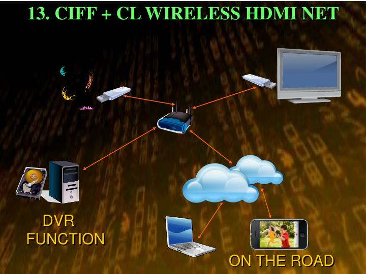 13. CIFF + CL WIRELESS HDMI NET