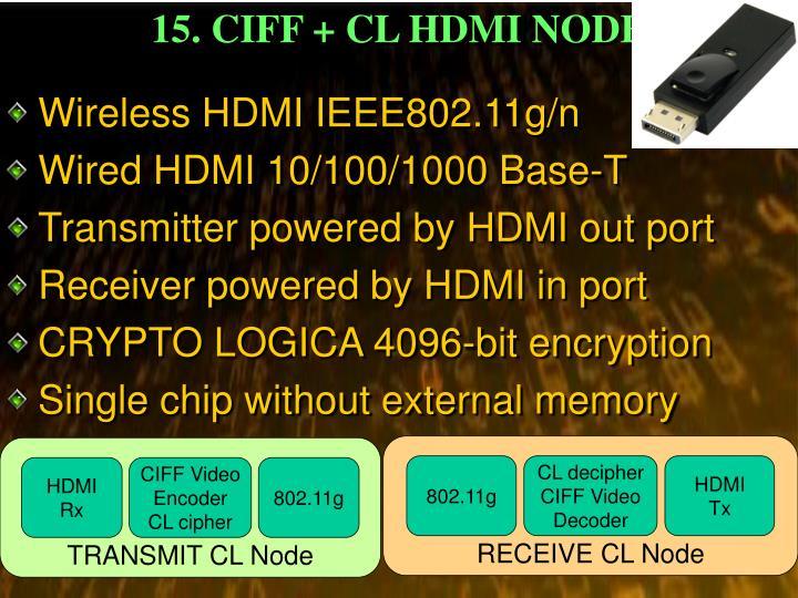 15. CIFF + CL HDMI NODE