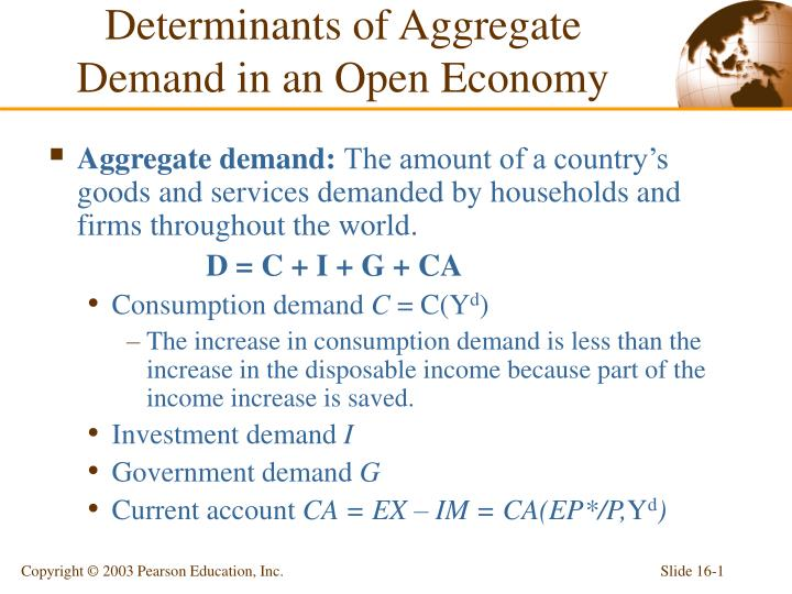 determinants of aggregate demand in an open economy n.