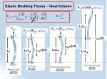 elastic buckling theory ideal column6