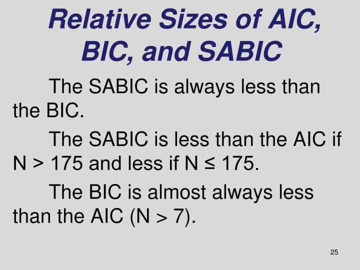 Relative Sizes of AIC, BIC, and SABIC